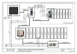 Schéma électrique : Fabrication de liquide de refroidissement